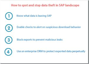 How to protect and stop data theft in SAP landscape